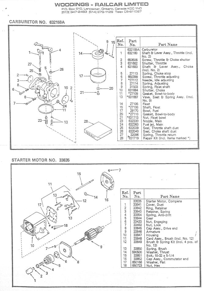 Woodings Railcar Carburetor and Starter Motor breakdowns